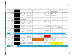 Ham-Com-Schedule